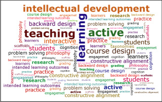 Teaching College-Level Science and Engineering | Chemistry | MIT ...