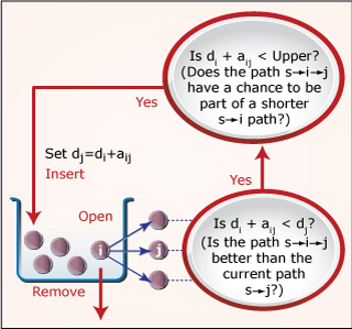 Dynamic Programming and Stochastic Control | Electrical