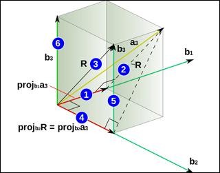 Linear Algebra | Mathematics | MIT OpenCourseWare